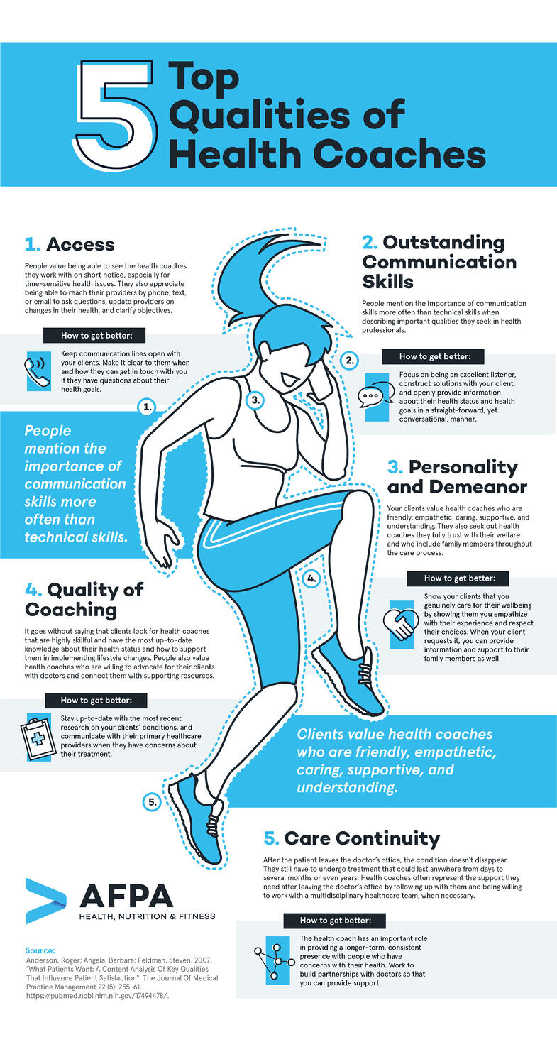 5 Top Qualities of Health Coaches
