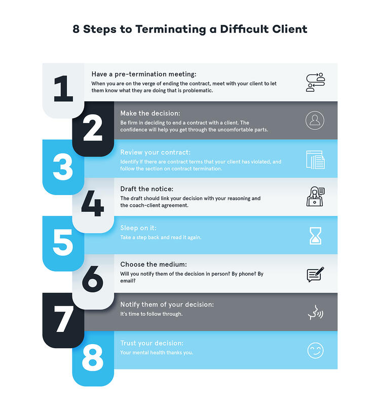 8 Steps to Terminating a Difficult Client_V3